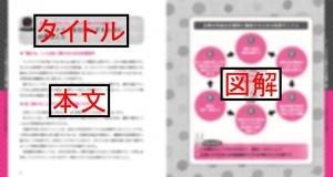 『売れっ子ハンドメイド作家になる本』イメージ